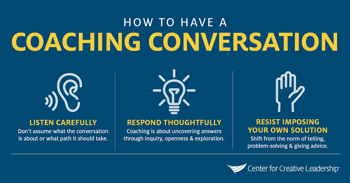 https://kimlevincoaching.com/wp-content/uploads/2020/03/how-to-have-a-coaching-conversation-infographic.jpg